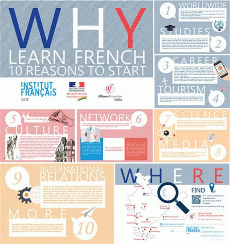 why people should learn french business insider why speak french poster why french scoop