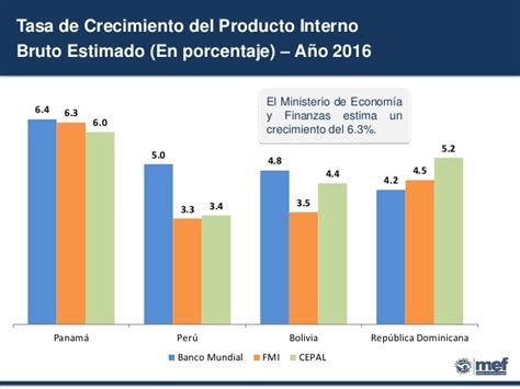 Tasa En Cuarta Categoria En Peru 2016 | tasa impuesto renta 2015 tasa renta tercera 2016 en peru