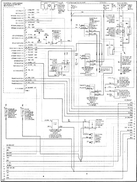1979 camaro wiring diagram 1979 chevy camaro wiring diagram pictures to pin on