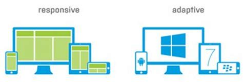 adaptive layout web design responsive vs adaptive design web integration