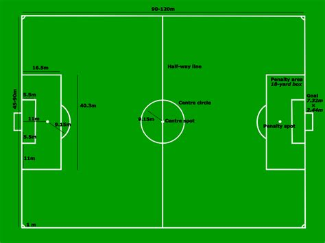 football playmaker template football diagram template clipart best