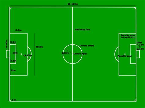 football diagram template clipart best