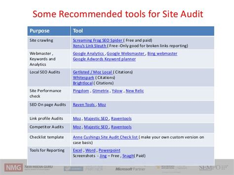 Seo Audit Workshop Frameworks Techniques And Tools Seo Checklist Template