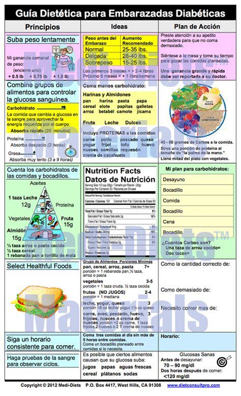 gestational diabetes food plan gestational diabetes sle diet plan connectorgala