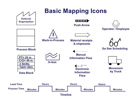 value mapping symbols value mapping for non manufacturing environments