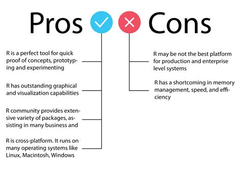 why r why r pros and cons of using r language devcom