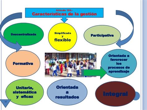 imagenes de intituciones educativas gesti 243 n de recursos en las instituciones educativas ccesa007
