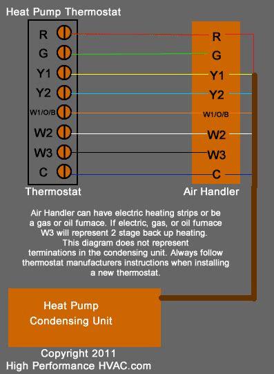 heat pump thermostat wiring chart diagram hvac heating