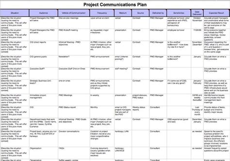 project management plan template pmbok pmbok project management plan template gantt