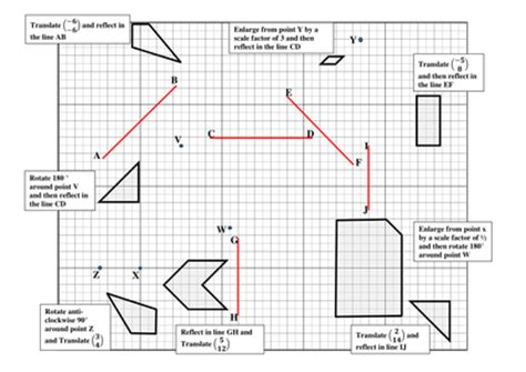 combinations of transformations worksheet using a combination of transformations by bdsouza1 uk teaching resources tes