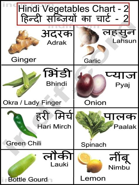 4 Letter Words Vegetables 170 best images about india learning on