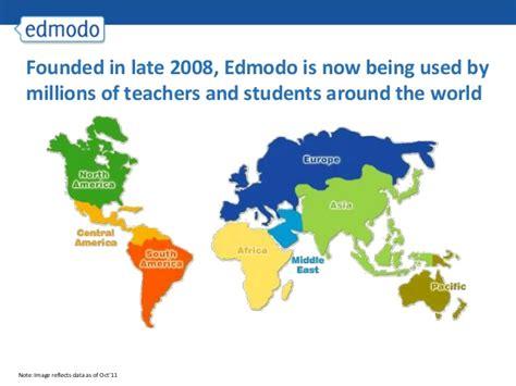 tutorial edmodo untuk siswa tutorial edmodo untuk guru dan siswa