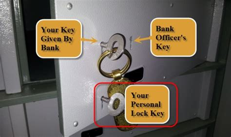 Letter Bank Lost Locker Key How Can You Add An Extra Godrej Lock In Your Bank Locker