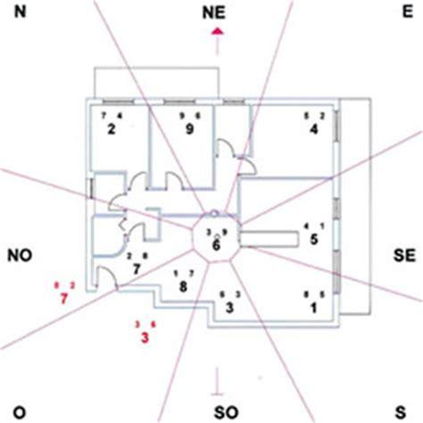 feng shui letto orientamento disegno idea 187 camere da letto orientamento idee