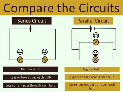 resistors in series and parallel light bulbs 7 3 series and parallel circuits