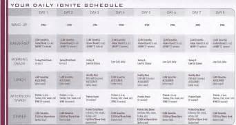 xyngular ignite daily ignite schedule