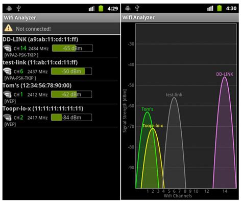 wifi analyzer for android the wifi analyzer android app pictures