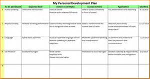 Fnb Business Plan Template by Personal Loan Form Fast Loan Fast Fraud
