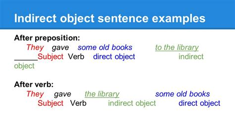 Direct And Indirect Objects Examples
