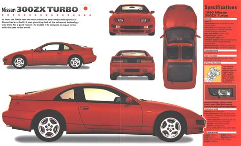 nissan small sports car image gallery 1998 nissan 300zx