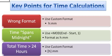 php regex date time format convert military time to standard in excel 2010 excel