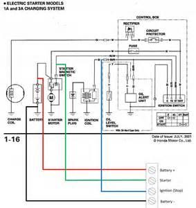 generac generator wiring diagram generac free engine