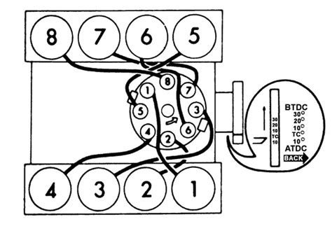 302 firing order diagram wat is the firing order on a 77 murcruiser 302 and where is