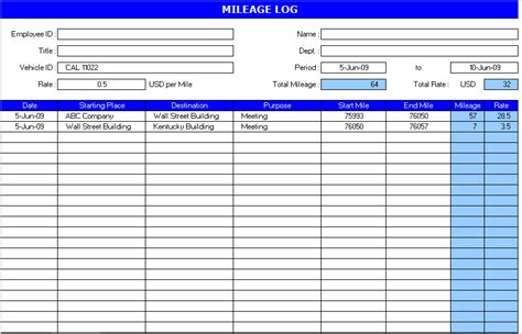 7 Vehicle Mileage Log Templates Word Excel Pdf Formats Mileage Log Book Template
