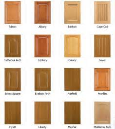 Types Of Kitchen Cabinets by Cabinet Door Styles House Ideals