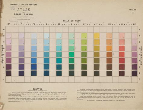 munsell color chart the munsell color system was developed by professor
