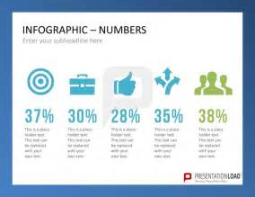 92 best images about infographics powerpoint templates