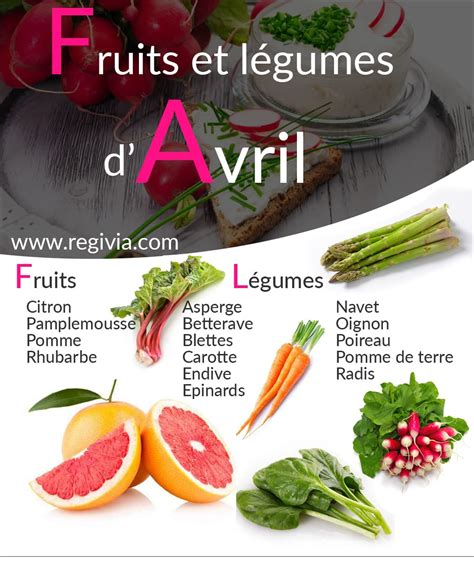 fruits d avril fruits et l 233 gumes de saison du mois d avril