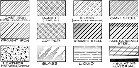 pattern engineering mechanical drawing cross hatching of material symbols