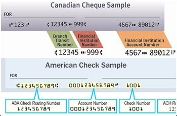 Canadian Background Check Cross Border Deposits Now That Canada Has Check Image Clearing Can We Scan Canadian