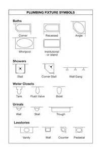 Back gt pix for gt construction blueprint symbols