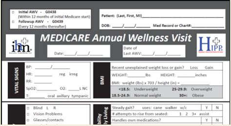 medicare annual wellness visit template medicare advantage plans covers annual wellness visit in