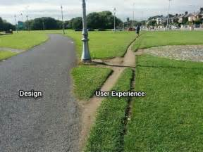 User Interface Vs User Experience When It Comes To Ui And Ux Design » Ideas Home Design