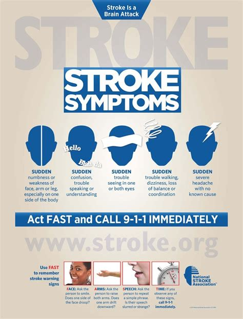 symptoms of a light stroke 17 best images about stroke on pinterest what s the