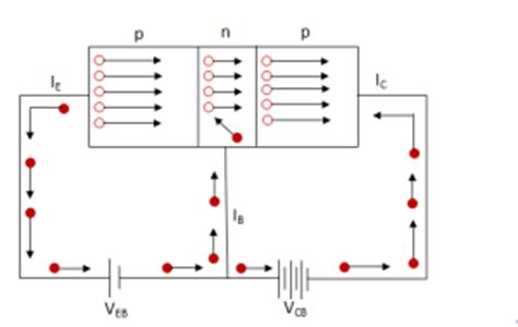 npn transistor lifier working what is a transistor describe the transistor in detail explain the operation of