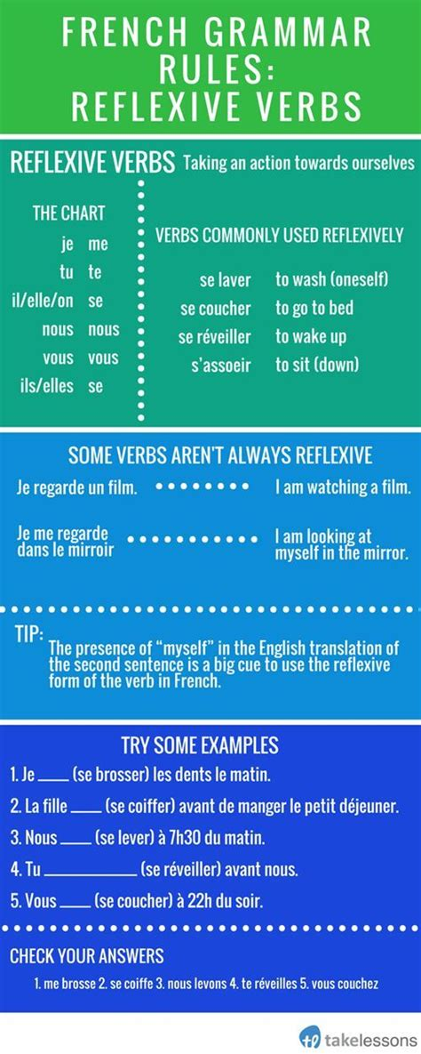 talk french grammar 74 best images about reflexive verbs on apple iphone serum and daily routines