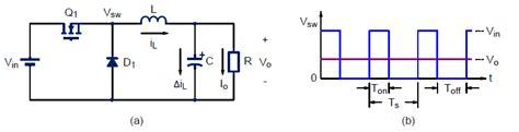 average diode current buck converter average diode current buck converter 28 images