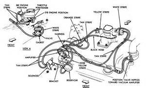 360 engine diagram dodge ignition wiring ram 360 get free image about wiring diagram