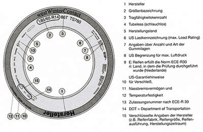 Motorradreifen Beschriftung by A T U Reifen Abc
