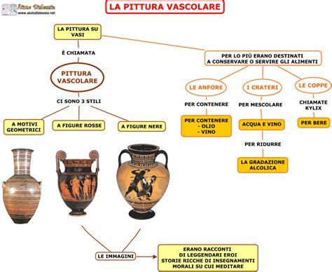 arte greca vasi arte greca 1 170 media aiutodislessia net