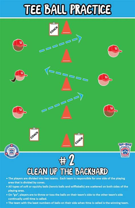 Backyard Baseball Drills The World S Catalog Of Ideas
