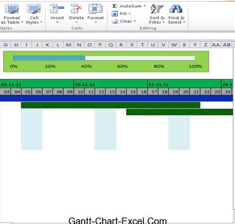 progress chart excel template gantt chart excel template 2007 forensic accounting
