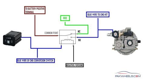 suzuki mehran wiring diagram wiring diagram midoriva