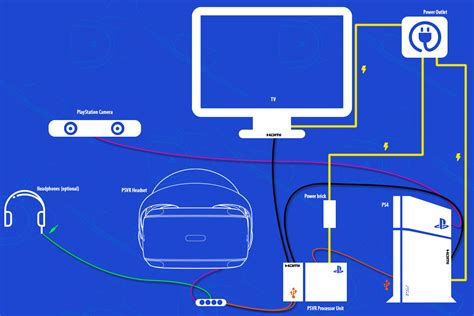 how to connect a how to set up and connect the playstation vr tutorial