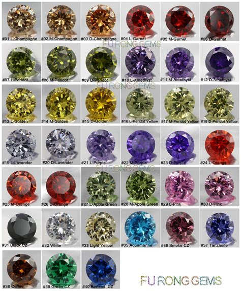 cubic zirconia cubic zirconia cz stones and lab created synthetic