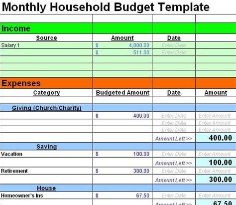 templates for household budgets family budget template household budget all form templates